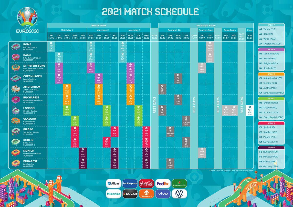 مسابقات یورو 2020 و برنامه کامل مسابقات